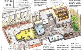 銭湯行きたくなっちゃう!訪れた銭湯を可愛いイラストでレポート「銭湯図解」が素敵