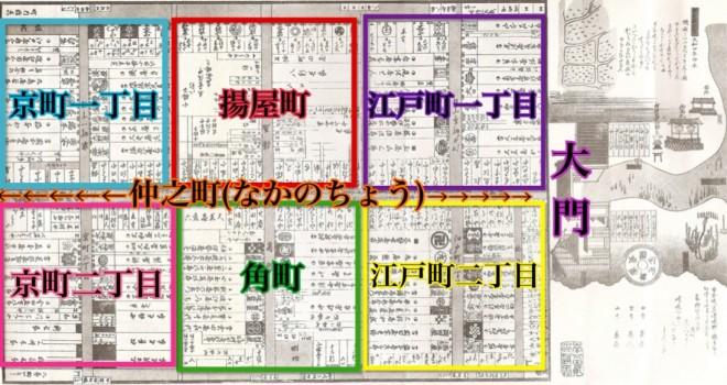 吉原はどんな場所だったの?江戸時代の見取り図や浮世絵で吉原遊廓をご案内