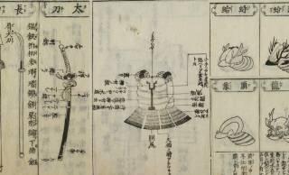 これは参考になる!色々な武具を絵図入りで解説した江戸時代の図鑑「武具訓蒙図彙」が興味深し