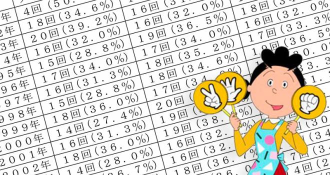 サザエさんのエンディングのじゃんけんの出し手を1991年から記録・分析し続けた研究データが凄まじすぎる!