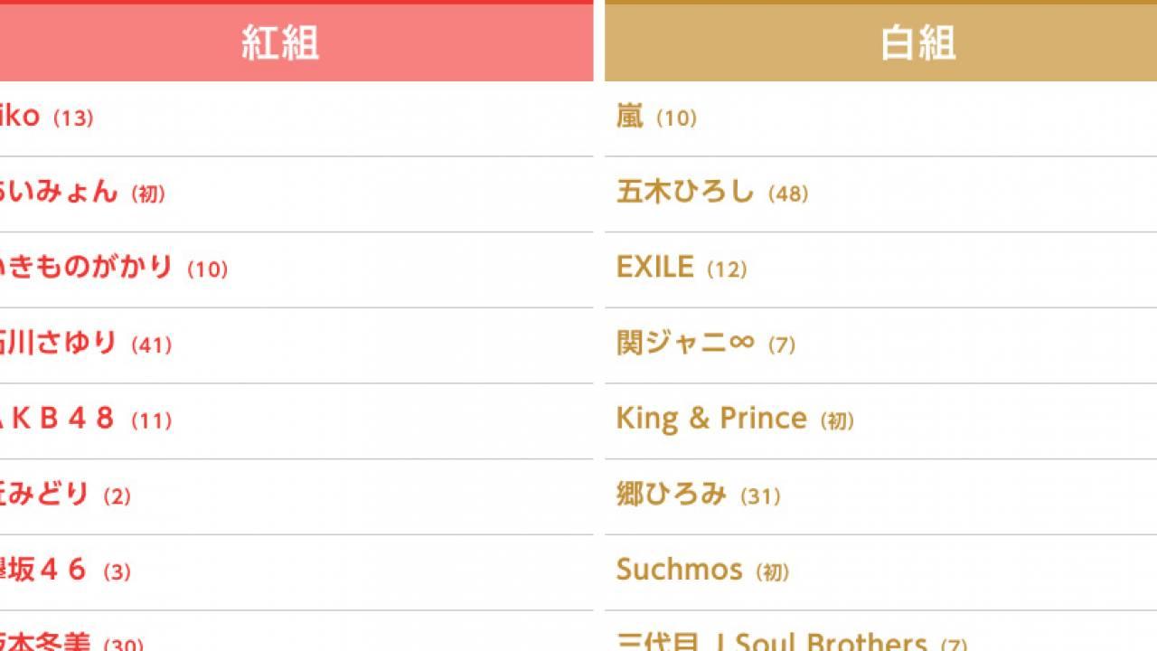 【速報】平成最後「2018年 NHK紅白歌合戦」の出場歌手が発表されました!