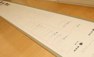 江戸末期頃までの先祖を調査して写真入り家系図を作ってくれる「現代版 写真入り巻物家系図」