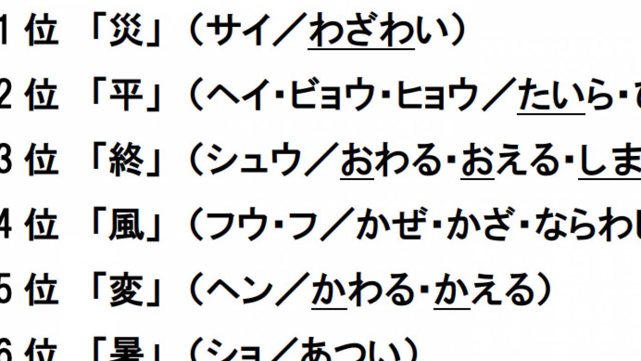 2018年の今年の漢字は「災」に決定!上位には「平」「終」「風」など