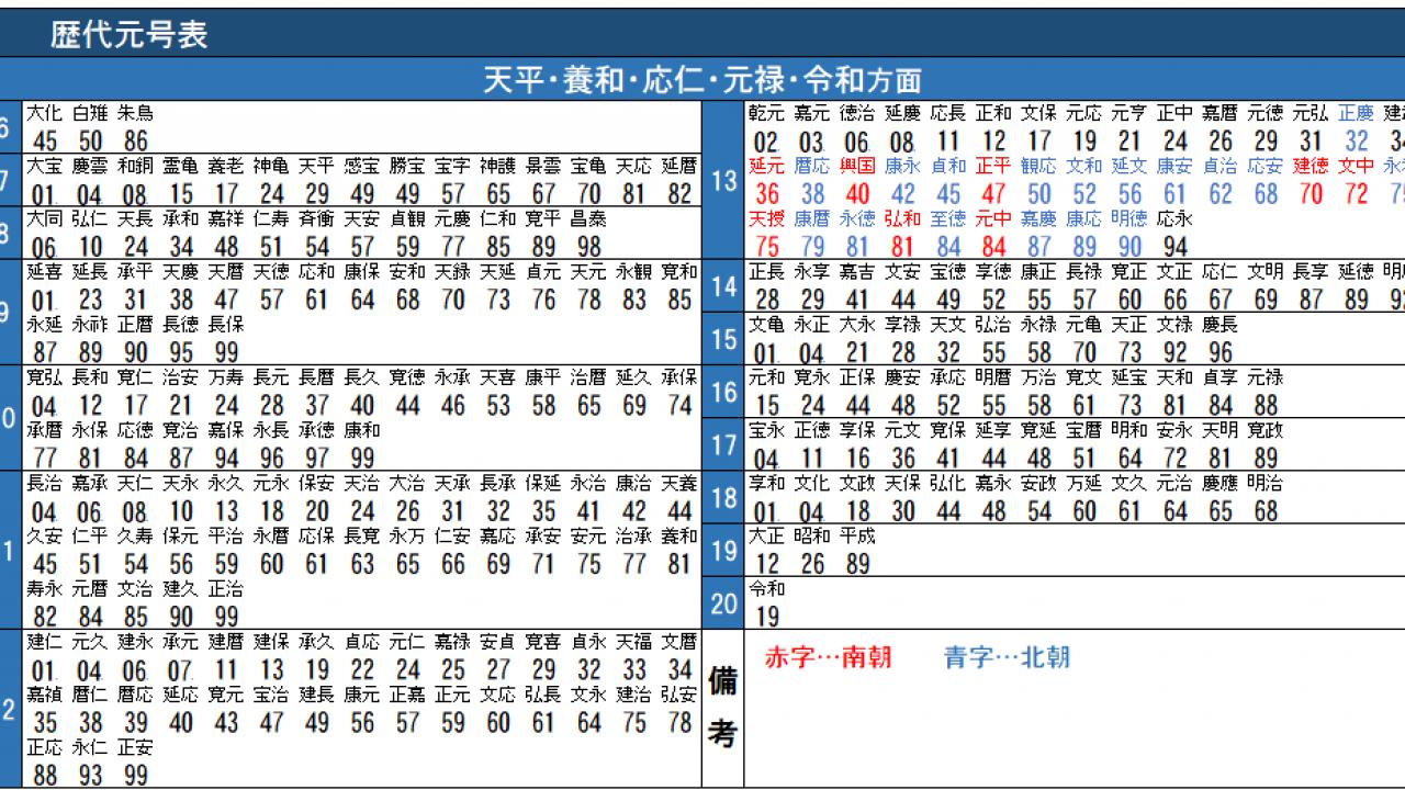 12時前後が過密すぎ(笑)歴代の元号を電車の時刻表のようにまとめた画像が素晴らしい!