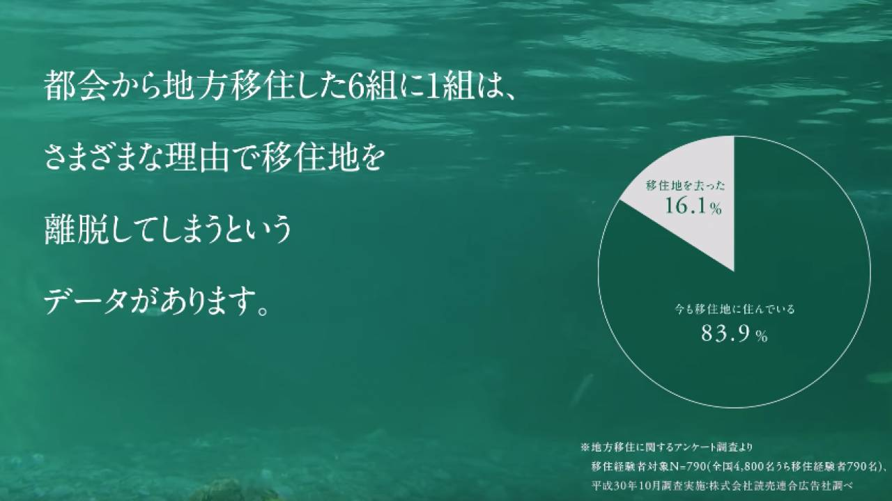 遊び心が随所に!スーパーマリオの世界を表現したキュートな腕時計がALBAから新発売!