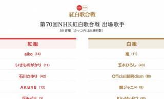 AI美空ひばりも登場!2019年「NHK 紅白歌合戦」の出場歌手41組が正式発表!