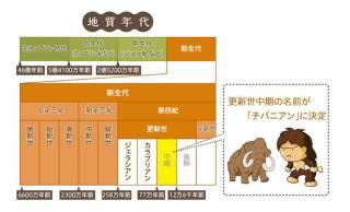 "日本の地層で初!地球の歴史の一時代が""千葉時代""という意味の「チバニアン」に正式決定"