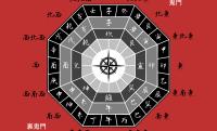 江戸の家康、仙台の政宗の鬼門封じ:江戸時代の地理風水を駆使した都市設計【1】