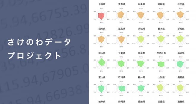 商用利用可!日本酒の銘柄毎の味わいを数値化したデータを無料提供「さけのわデータプロジェクト」