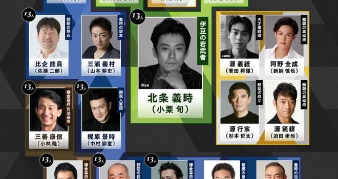源義経に菅田将暉!2022年大河ドラマ「鎌倉殿の13人」の第一次出演者が5日連続発表で出揃う