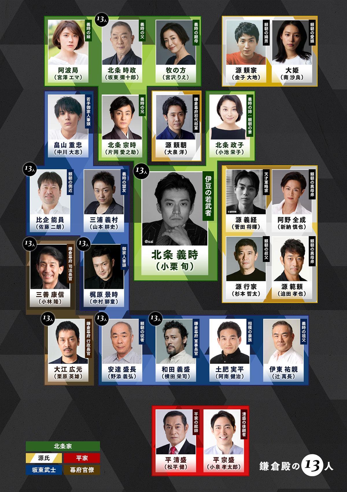 ドラマ 2023 大河